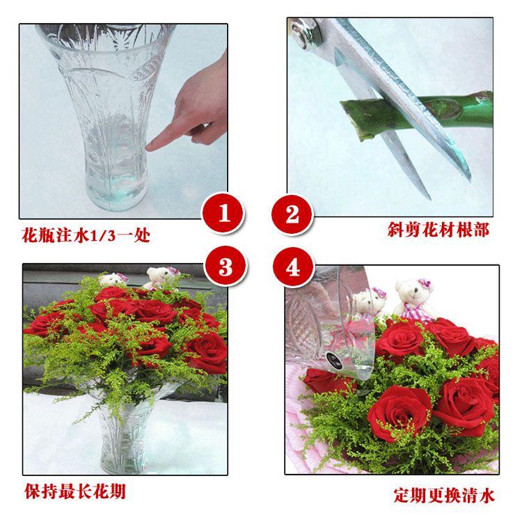 鲜花快递(www.viphua.com)玫瑰花保质期